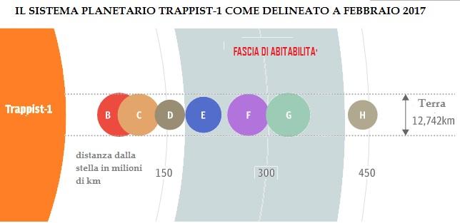 fascia_abitab